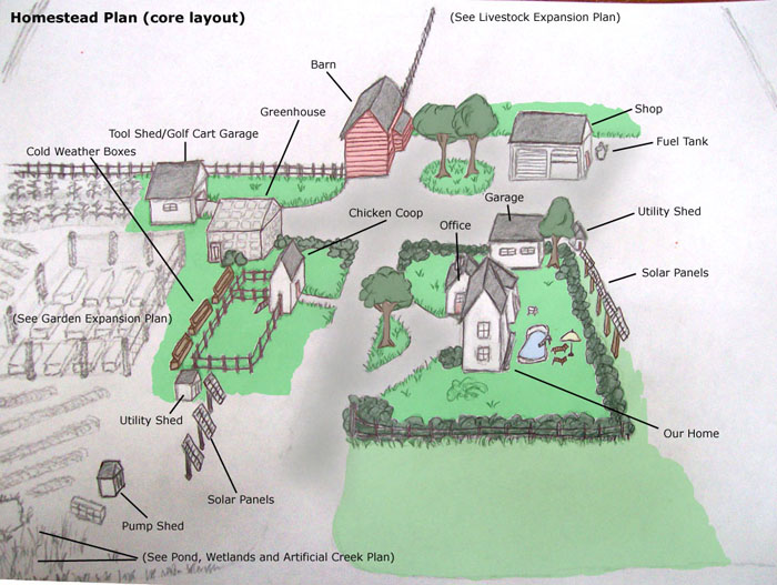 Layout for one acre farm