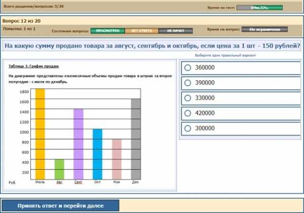 Тесты на числовой вербальное восприятие информации